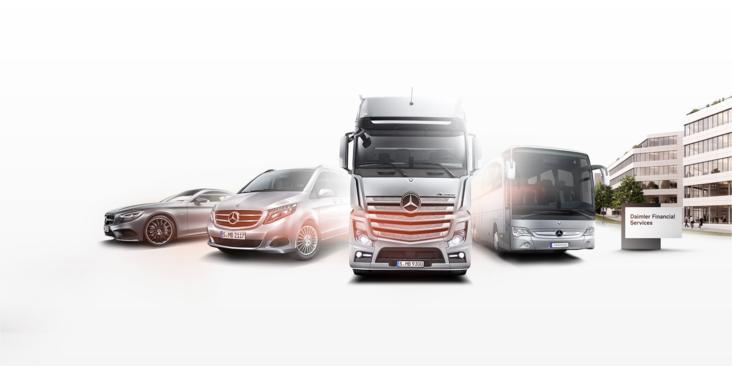Daimler Benz Aktie