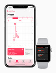 Apple Watch 3 Heartrate
