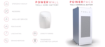 Tesla Powerpack Battery